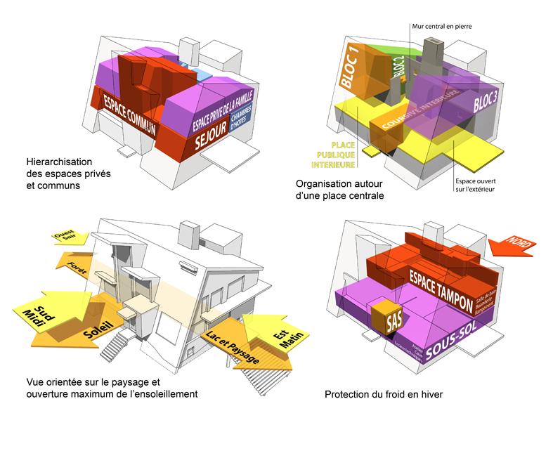 2009-10-architecte-construction-bois-maison-a-energie-autonome-canada-06