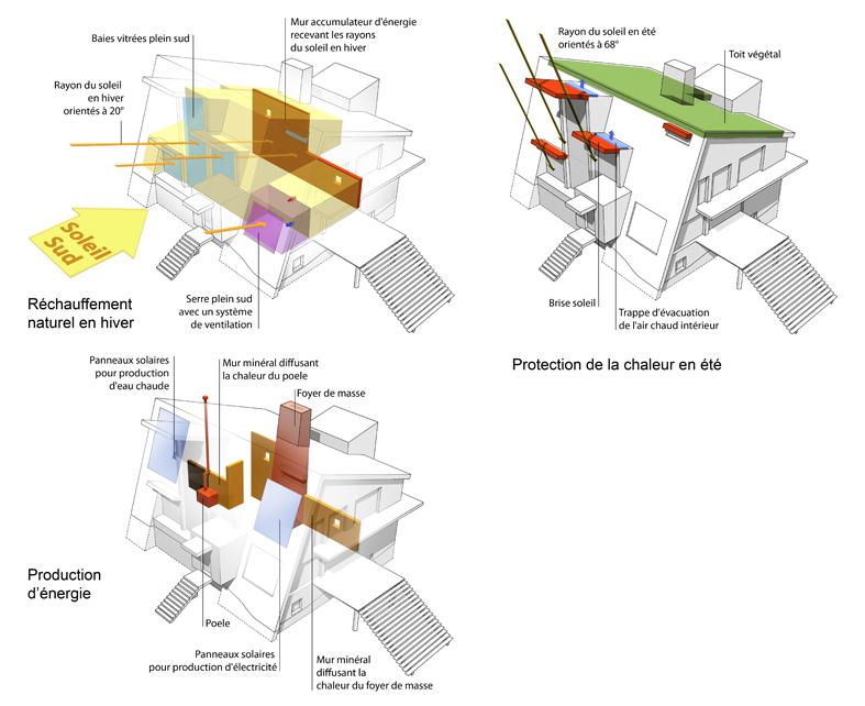 2009-10-architecte-construction-bois-maison-a-energie-autonome-canada-07