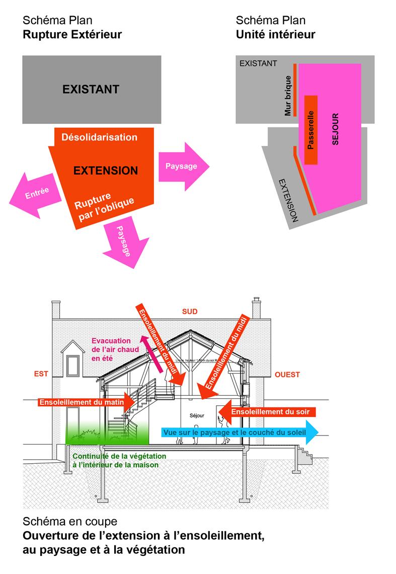 2012-01-architecture-extension-maison-st-vincent-du-lorouer-sarthe-07
